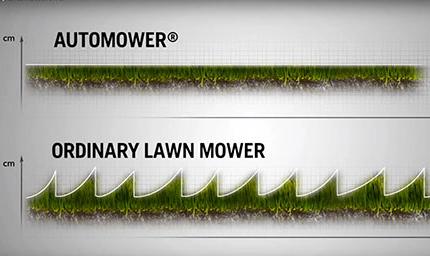 buy robotic lawn mower